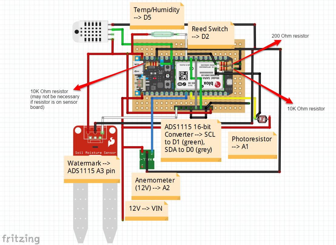Proximity Sensor 5 Wire Wiring Diagram Great Design Of 2wire Switch 3 Circuit Prox Pnp Examples
